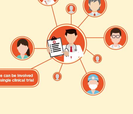 Infographic Preview Clinical Trials Day 2017